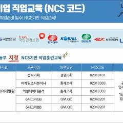 대기업 공기업 취업준비의 모든 것! 한국커리어개발원입니다.