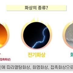 화상의 종류, 열화상 전기화상 화학화상으로 분류
