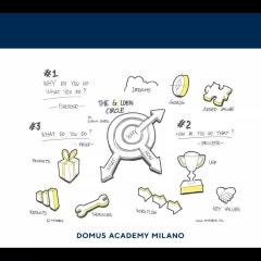 [도무스아카데미]포폴꿀팁 3탄 Ι 이탈리아유학 포트폴리오 준비 Ι 비즈니스디자인편