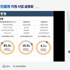 [2021년 성남산업진흥원 지원사업 설명회 '경기신용보증재단']