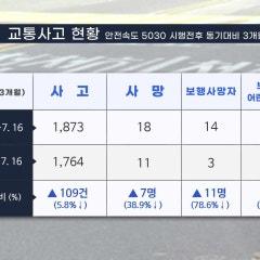 [불량언니 시즌2 Pick 대전] 생명을 지키는 안전속도 5030 효과 쑥