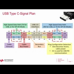 USB3.1 / Type-C / Power Delivery 테스트 과제와 해결 방안
